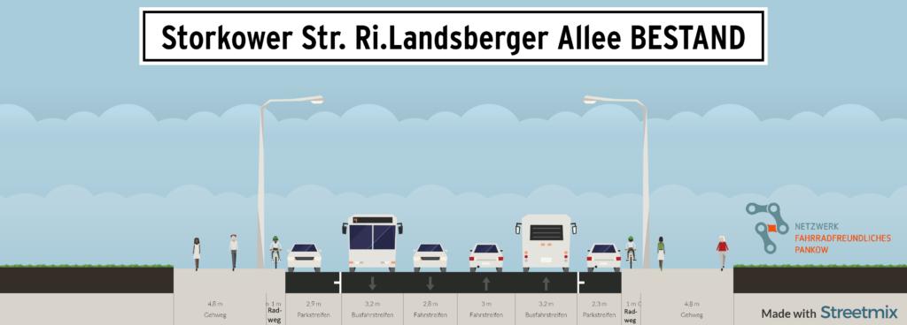 Querschnitt der Storkower Straße heute