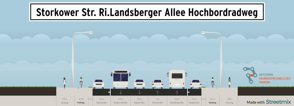 Variante 1: Querschnitt Storkower Straße mit sicherem Radweg (Hochbordradweg)